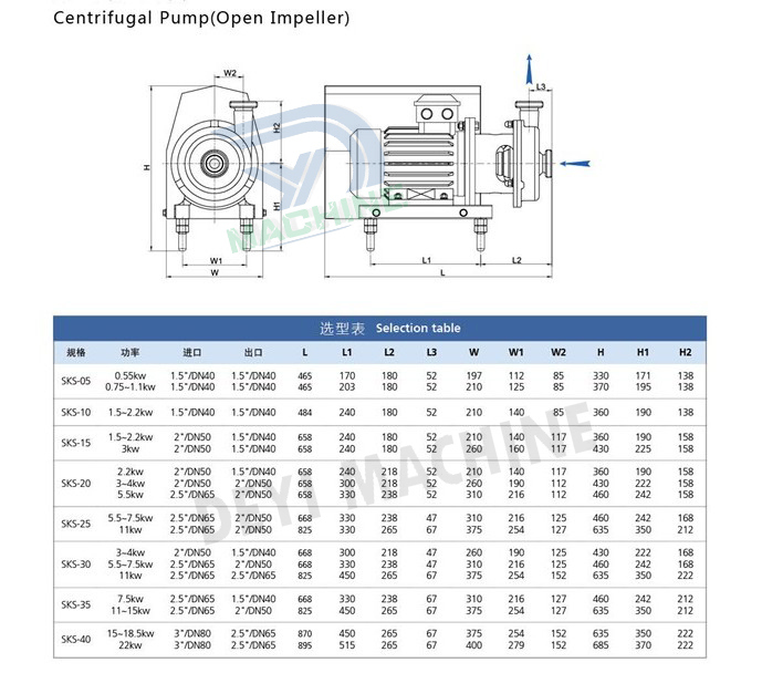 Sanitary Stainless Steel Open Impeller Centrifugal Pump with Double Mechanical Sealing