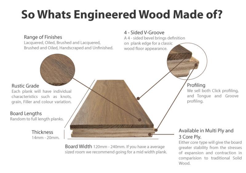 Australian Spotted Gum Wood Flooring/Timber Flooring