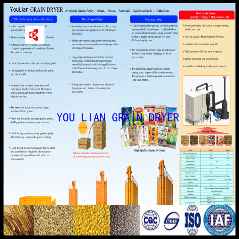Low-Temperature Drying Zea Mays Drying Machinery