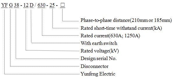 Factory Price Indoor High-Voltage Disconnect Switch-Yfg38