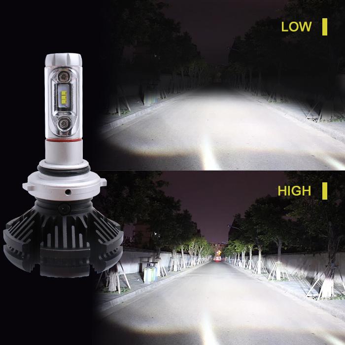 Lightech X3 Hb3 9005 LED Headlamp
