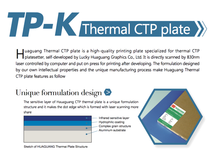 Thermal Ctp Plates