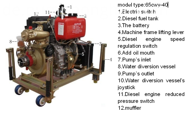 CWY series portable mobile diesel fire water pump