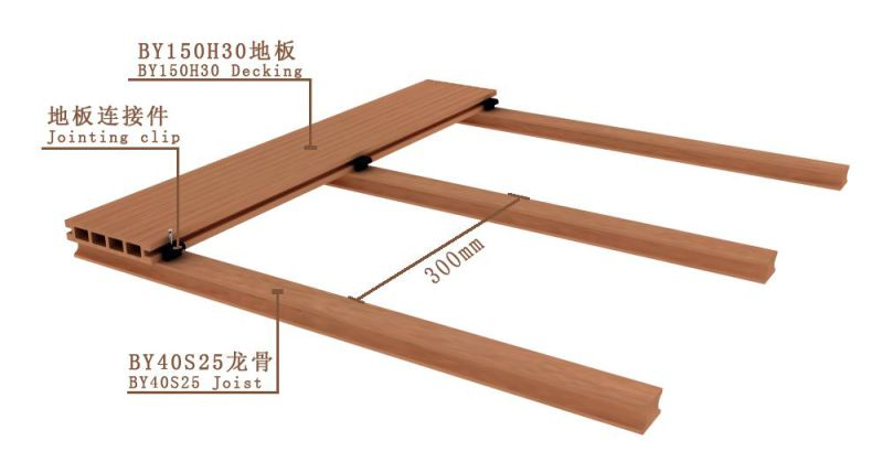 Hot Sell WPC Decking