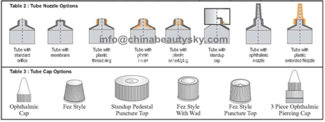 Dia 13.5-40mm White Painting Aluminum Collapsible Tubes for Pharmaceutical Packaging
