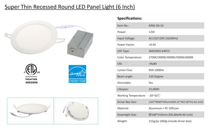 ETL 12W SMD 1000lm Round LED Panel Light