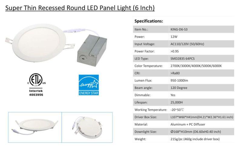 ETL 12W SMD 1000lm Round LED Panel Light