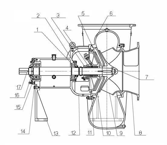 Bomba horizontal de fgd serie Ztd para desulfuración de gases de combustión