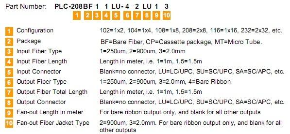 Epon Gpon PLC 1*4 Ribbon Optical Fiber HDMI Splitter Price