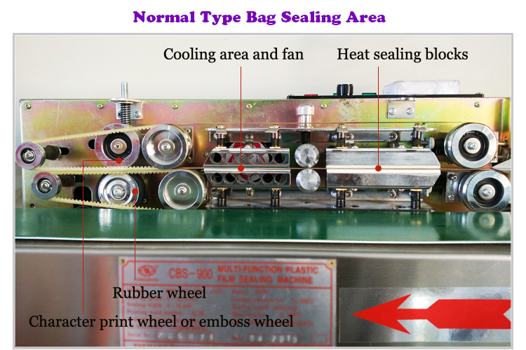 Heating Sealing Machines Bag Sealing Machines Continuous Band Sealer for Plastic Film with Vertical and Horizontal Model