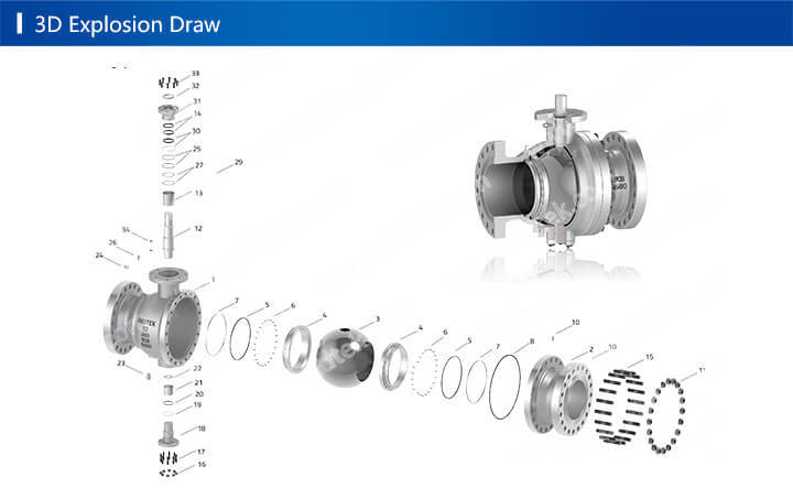 Didtek Forged Trunnion Metal Seated Ball Valve with Worm Gear