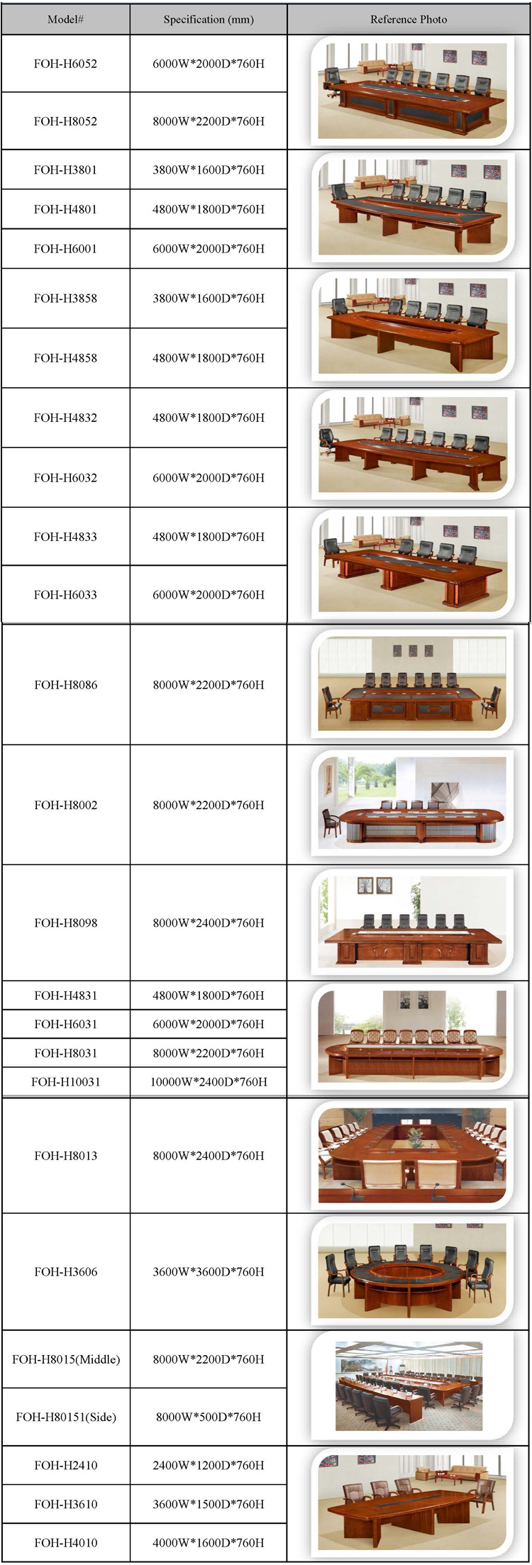 Commercial Furniture Oval Conference Table and Chair for Office Use
