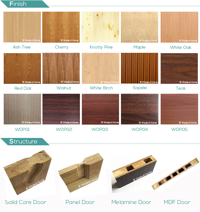 Melamine MDF Wood Door for Project with Customized Design (WDP2002)