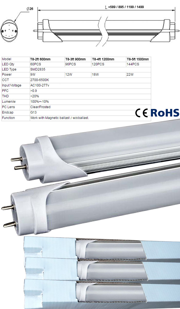 T8 LED Fluorescent Lamp for 36W Fluorescent Replacement