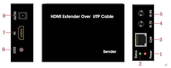 50m Over Single Cat5e/6 HDMI Extender (3D+EDID+Bidirectional IR)