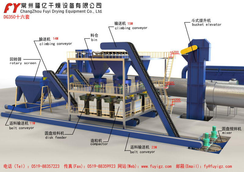 Urea granulation process machine /extruder machine