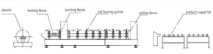 Pbr Panel Roll Forming Machine