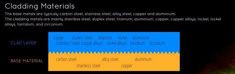 ASME A265 Clad Steel Plate, Nickel Alloy Steel Clad Plate+ SA516 Gr70 Explosion Cladding Plate, Explosion Welding Plate