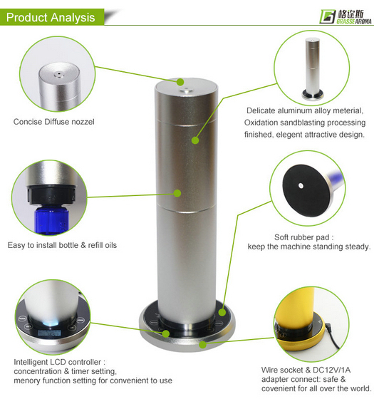 Silent Working Scent Fragrance Machine with Atomization Diffusion Technology Hz-1203