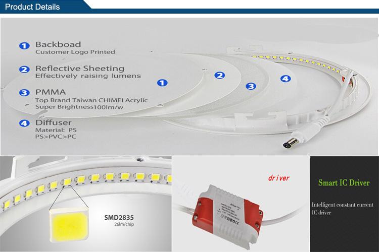 Ce/RoHS/SAA Aluminum Alloy SMD2835 LED Slim Panel Light