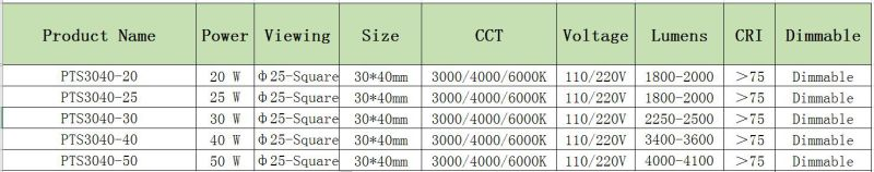 High Power 20W/25W/30W/40W/50W AC COB LED High Quality 110V 220V Driverless Power LED