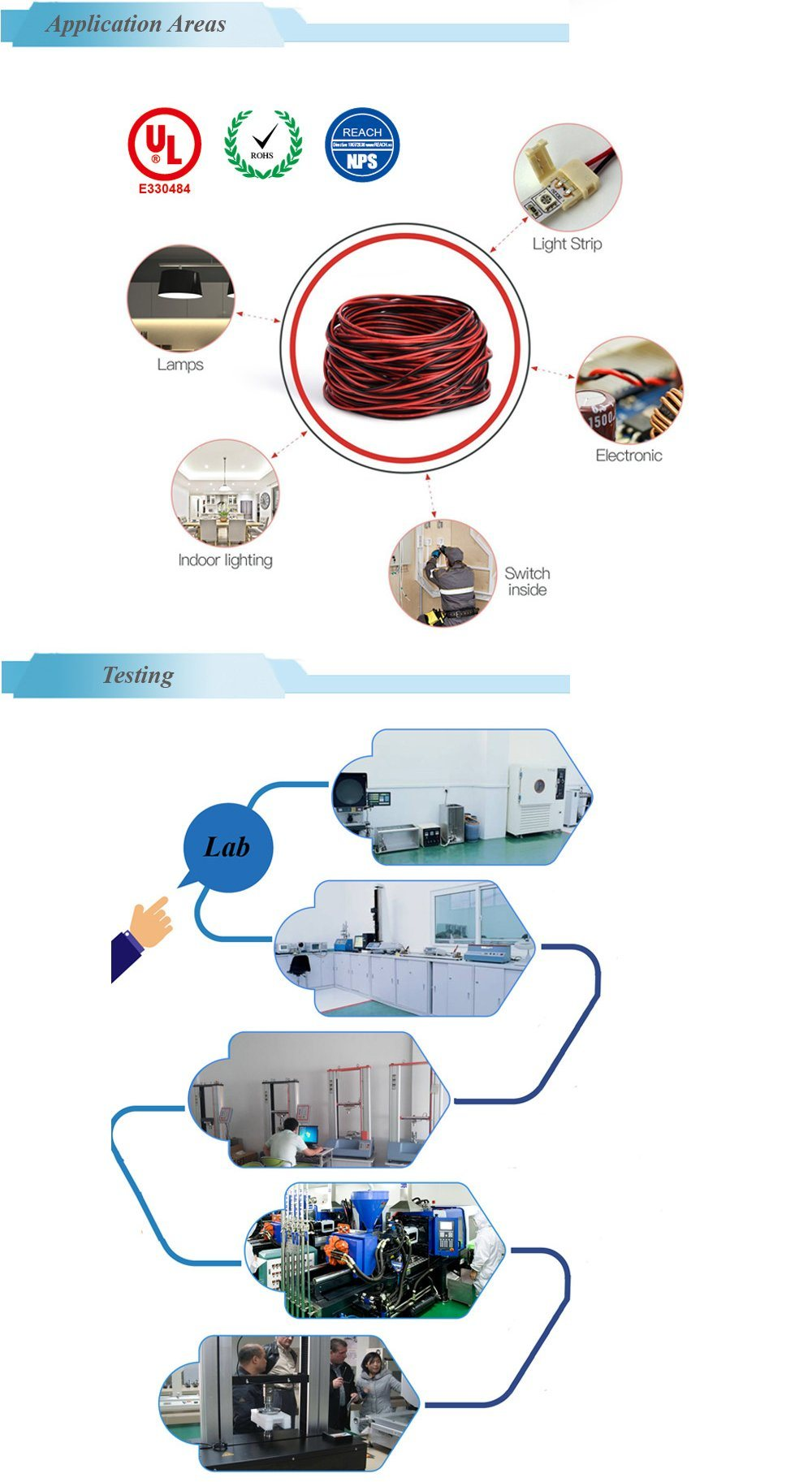 UL Certified Wire for Internal Wiring of Electronic and Electrical Equipment
