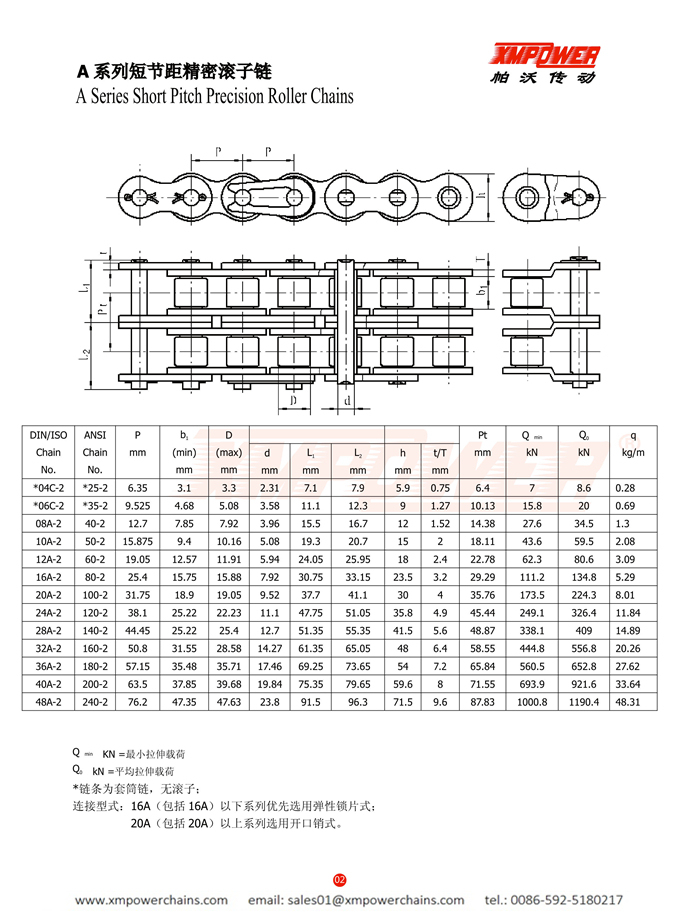 Short Pitch Precision Double Rows Roller Chains (A Series) ANSI/ISO Standard