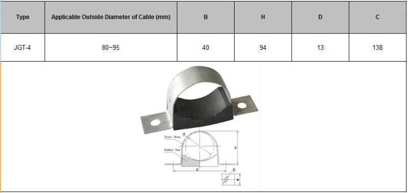 Jgt Type Cable Fixing Clamp Type Jgt 4