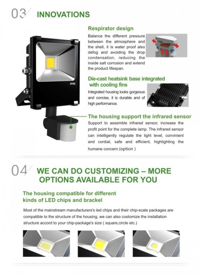 10W/20W/30W/50W/70W/100W/150W/200W LED Floodlight 20W Outdoor