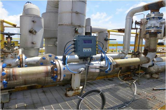 Ultrasonic Gas Flow Meter for High or Low Pressure