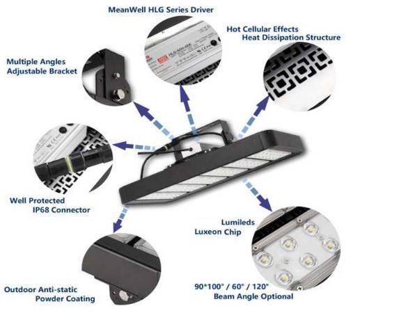 8 Years Warranty Marine Meanwell Waterproof 30W 100W LED Flood Light IP65