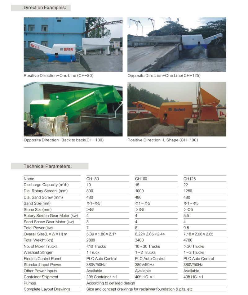 Large Capacity Concrete Reclaimer CH-125