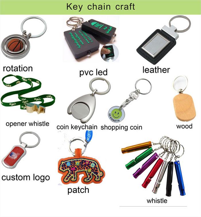Custom Shopping Coin Keyholder
