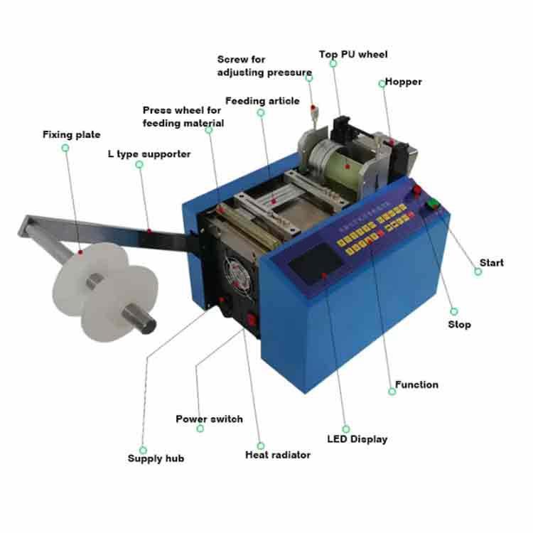 automated film cutting machine