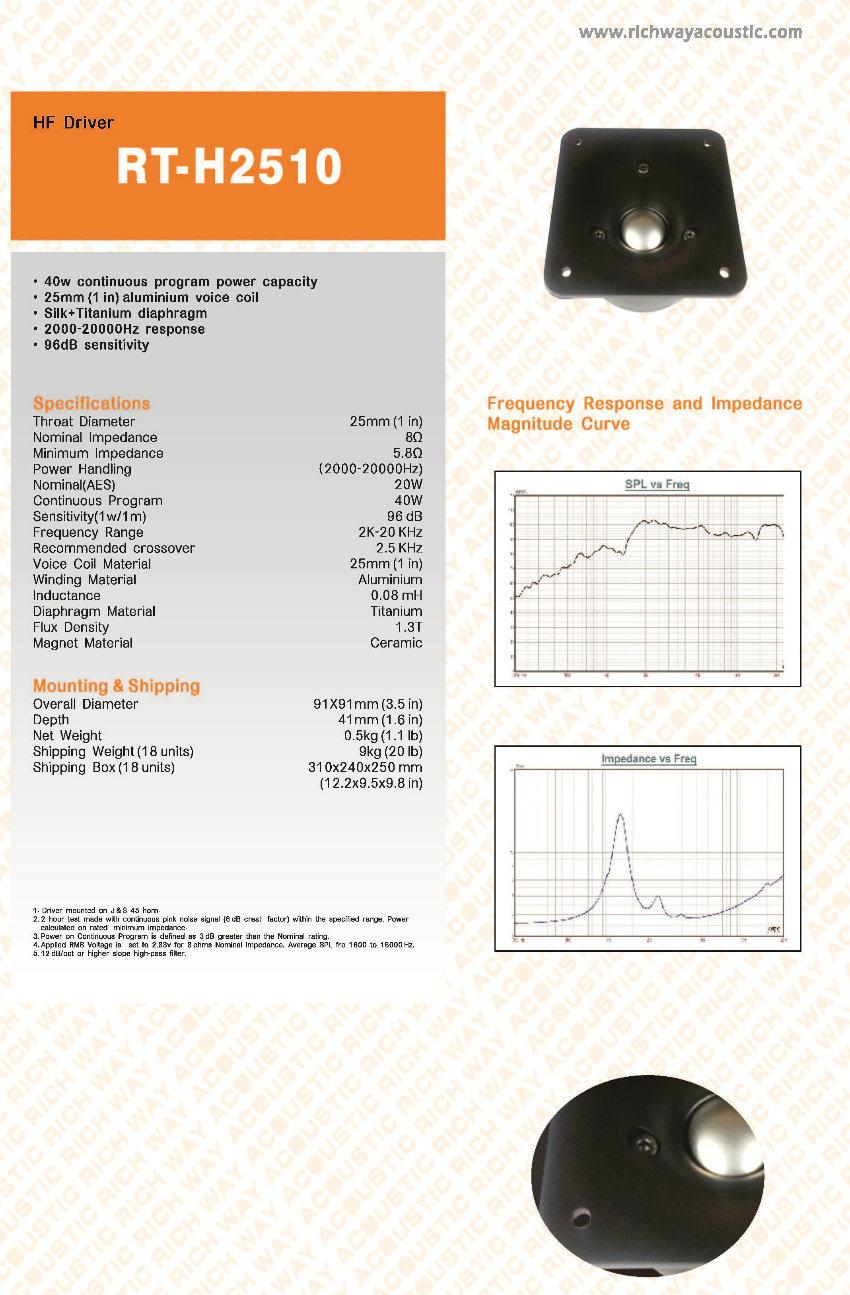 High Quality 25mm Hi Fi Speaker Horn