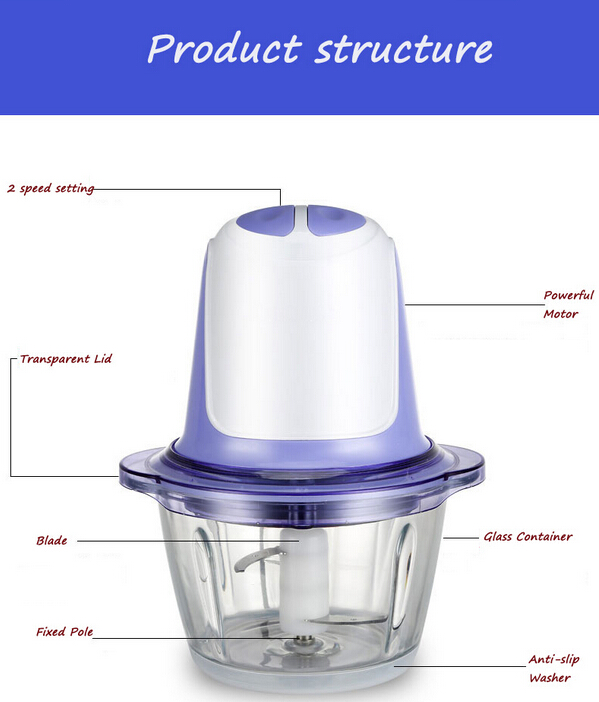 Food Processor Chopper for Meat/Vegetable/Fruit