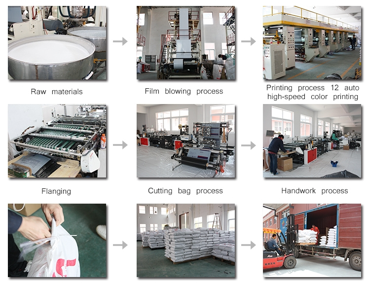 Competitive Packing Bag China Manufacturer