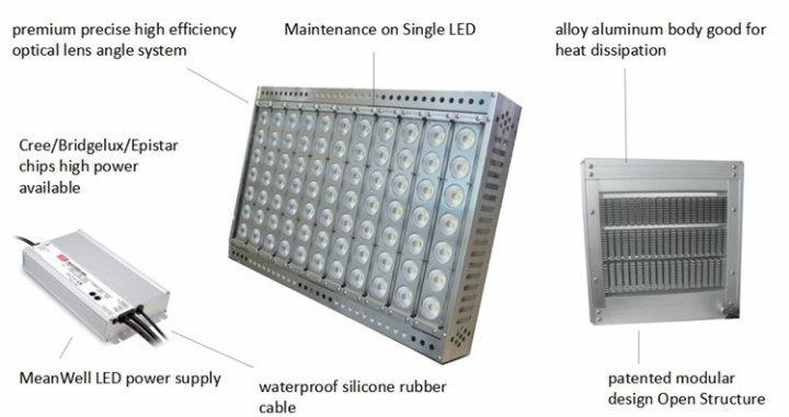 RGB Flood Lights LED IP66 DMX Control