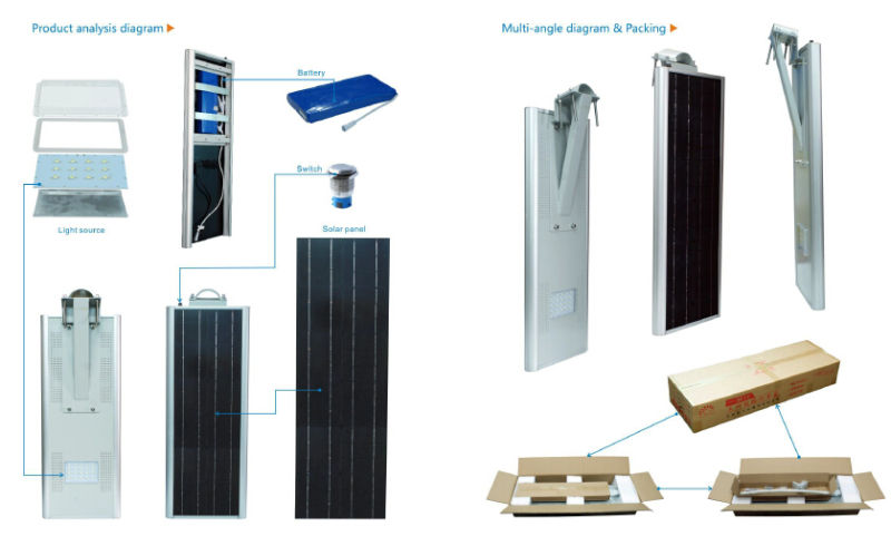 Guangzhou Integrated Solar LED Light Factory Supply