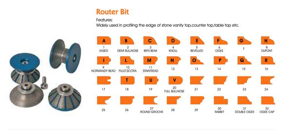 Hot Sales Diamond Router Bits for Granite