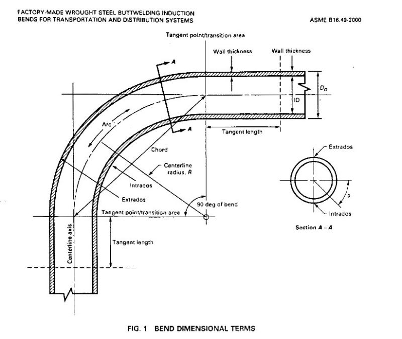 A860 Wphy 80 Line Pipe Bend