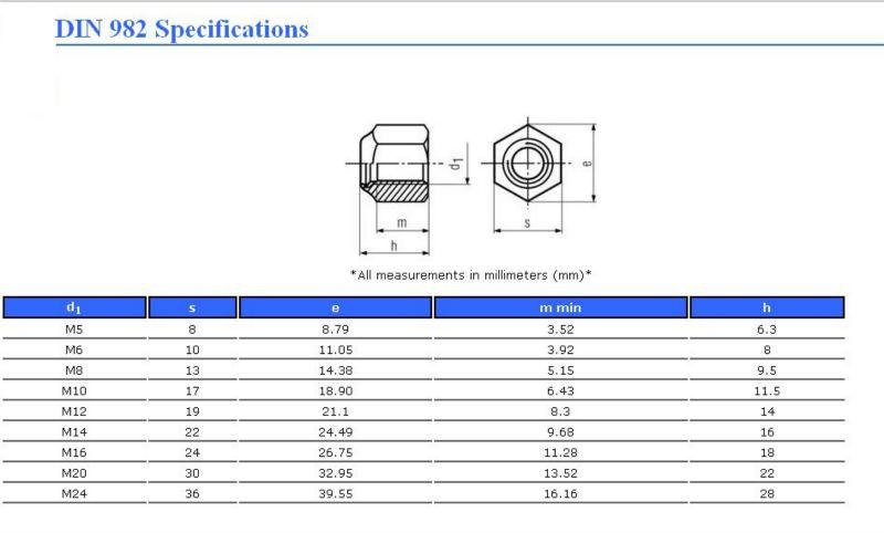 DIN982 Nylon Insert Lock Nut in-Stock Sales