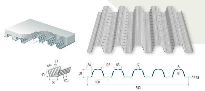 PLC Control System Deck Floor Roll Forming Machine