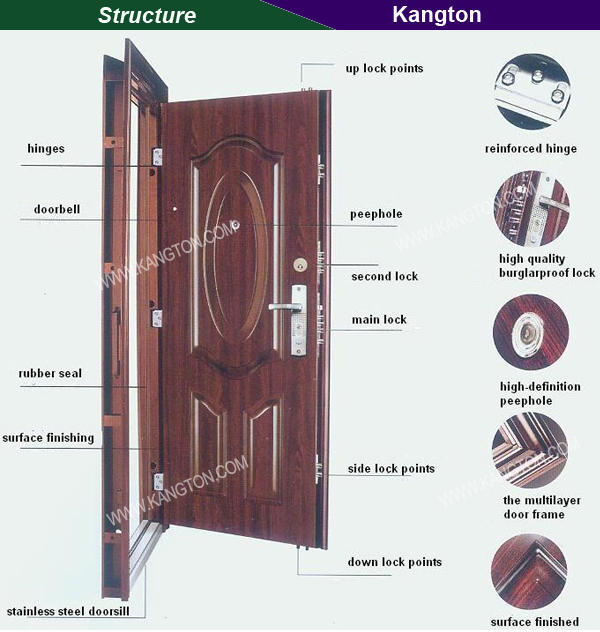 Waterproof Noiselessly Anti-Theft Steel Door (iron door)
