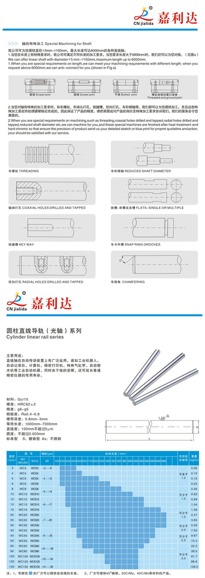 Factory Wholesales Chromed Suj2 Steel Rods for CNC Machining (WCS SFC series 80mm)