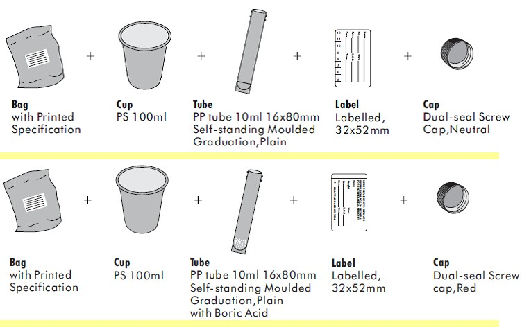 Urine Collection Set
