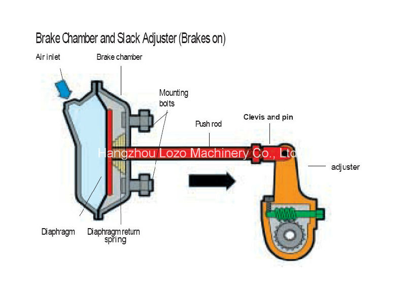 Air Brake Chamber for America Market (T9)