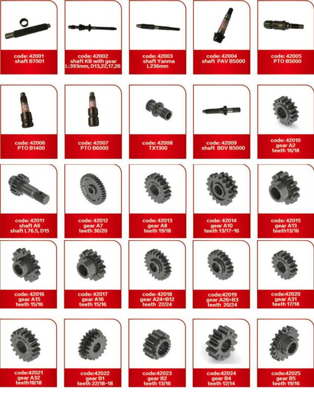 Spare Parts for Kubota Mini Tractors