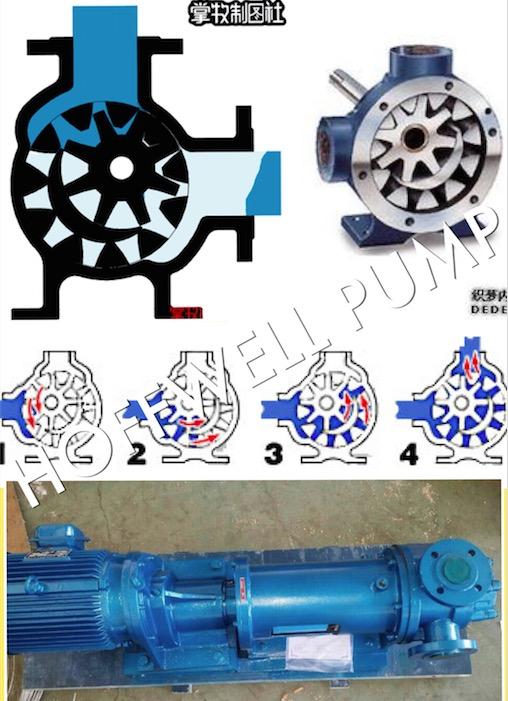 CE Approved NYP80 SS304 Asphalt Internal Gear Pump