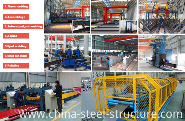 Prefabricated Industrial Steel Structure Building as Workshop/Warehouse